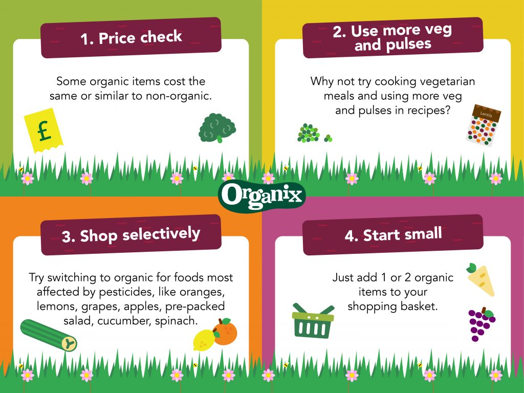 Organix graphic showing how simple changes can help